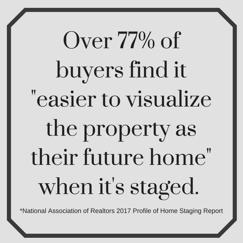home staging statistic visualize