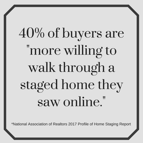 home staging statistic online photos